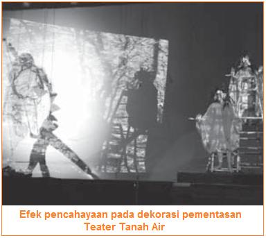 Tata Lampu atau Sinar - tugas Tim Artistik - Tugas Sutradara, Pengurus Produksi, Pemain, Tim Artistik dalam Pertunjukan Teater