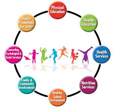 employee wellness programs ideas - Isken kaptanband co