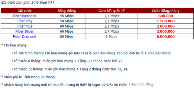 Lắp Đặt Internet FPT Phường Tân Quy, Quận 7 2