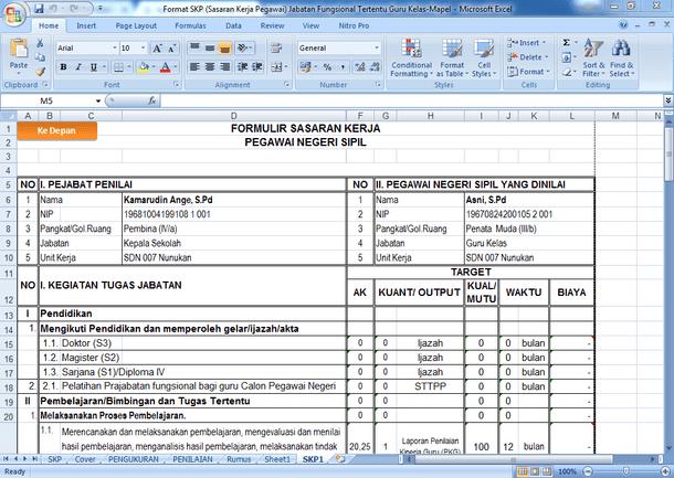 Format SKP (Sasaran Kerja Pegawai) Jabatan Fungsional Tertentu Guru Kelas-Mapel