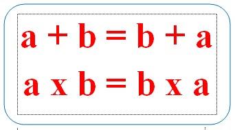 Soal Matematika Kelas 6 Semester 1 : Sifat Komutatif (pertukaran) dan Pembahasannya