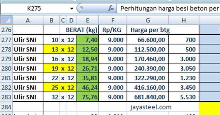 Image Result For Harga Besi Ulir Per Batang