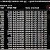 Conjunto de herramientas de análisis forense avanzado de memoria RAM.