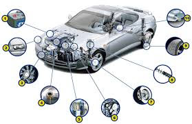 Antes de darle carretera a tu vehículo hazle el mantenimiento apropiado