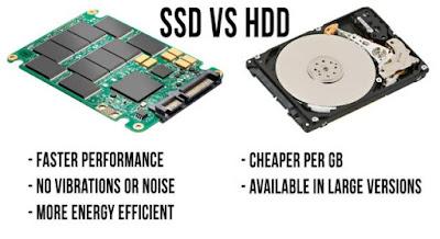 Perbedaan / kelebihan SSD vs HDD