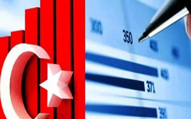 Νέος γύρος αποσταθεροποίησης της τουρκικής οικονομίας