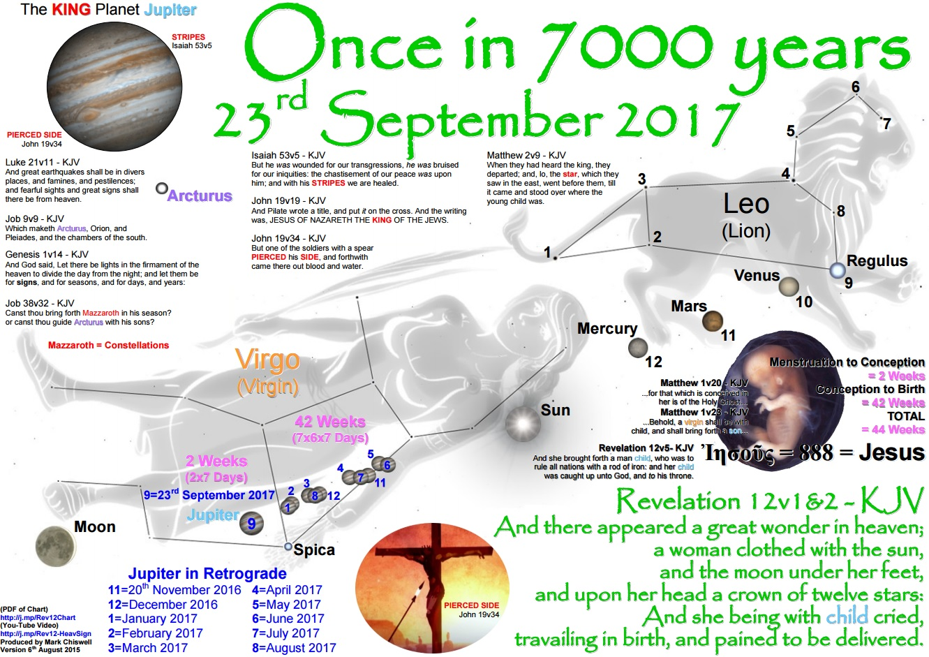 The rastafari mystery school the dogon sigui celebration instead the dogon culture centers around the rotation cycle sirius b which encircles the primary star sirius a every 499 or 50 years biocorpaavc