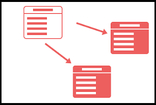 What is data model? Describe various data models. DBMS