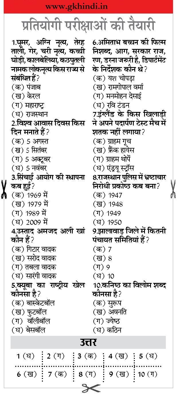 GK in Hindi Quiz 101-120 सामान्य ज्ञान Questions in Hindi