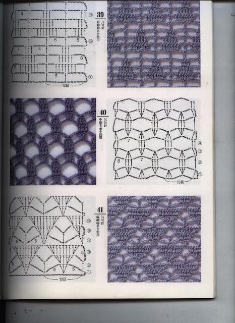 Pontos de Crochê Com Gráficos - Mini Árvore de Natal