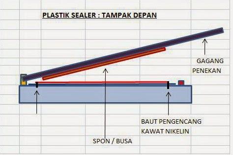 alat press plastik sederhana
