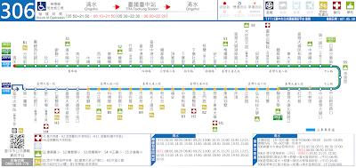 巨業交通306路 清水→梧棲→臺中火車站→清水