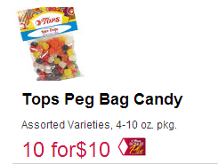 Peg coupons