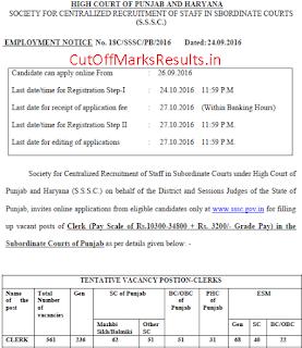 Punjab and Haryana High court clerk notice