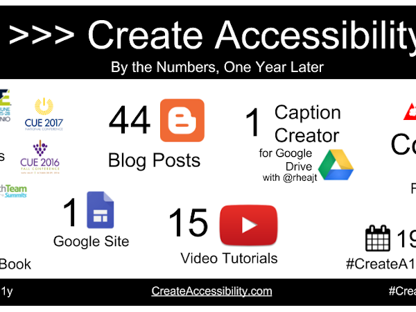 Moving the Needle. Create Accessibility One Year Later