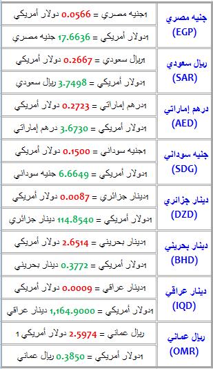 http://www.alwatan-alarabi.net/