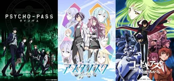 Anime Sci-Fi terbaru 2018