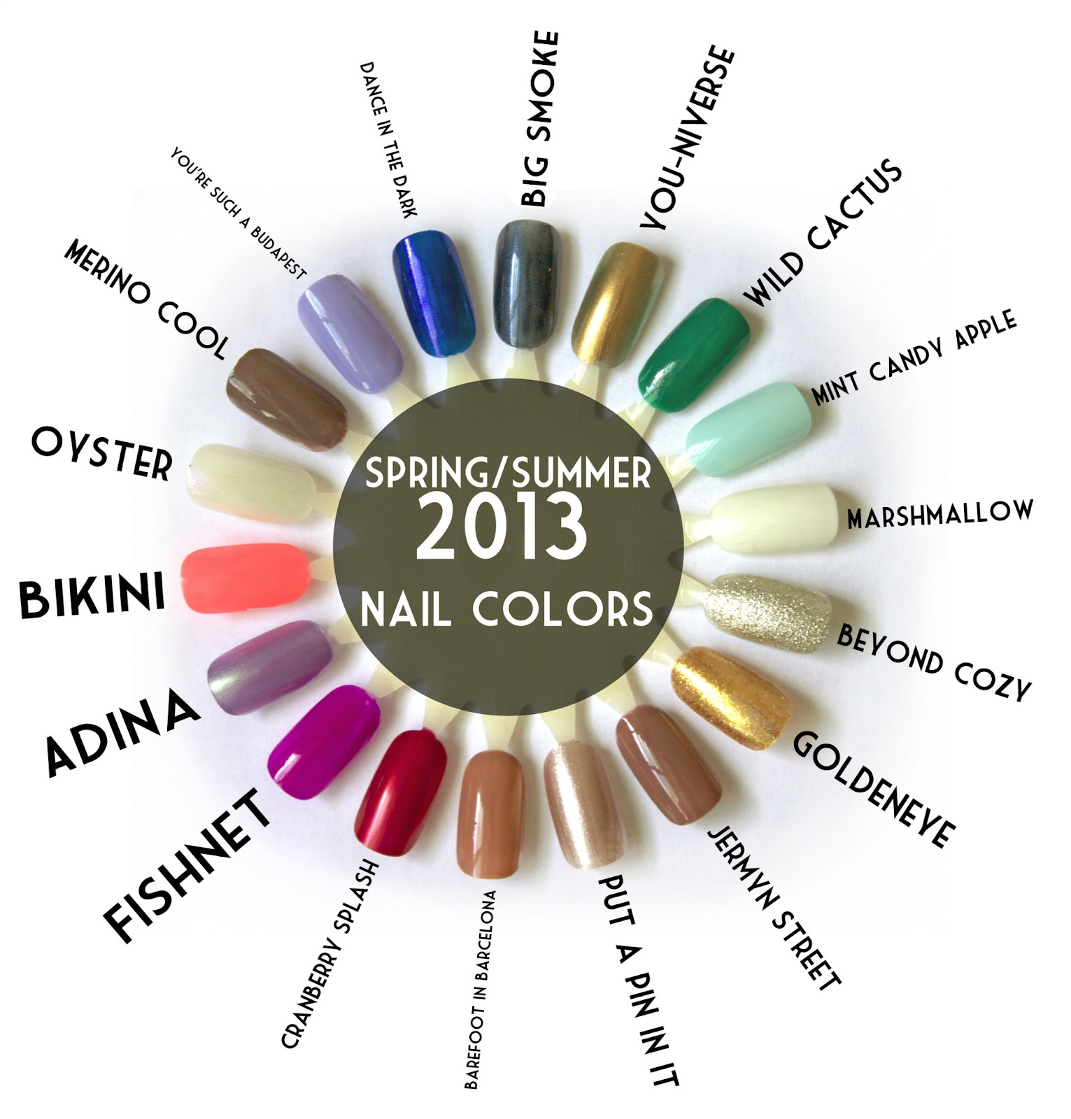 spring summer 2013 nail inspiration with swatches and nail art  [ 1531 x 1600 Pixel ]