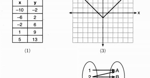 (x, why?): June 2019 Algebra I Regents Part 1