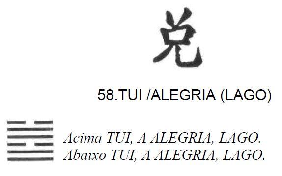Imagem de 'Tui / Alegria (Lago)' - hexagrama número 58, de 64 que fazem parte do I Ching, o Livro das Mutações