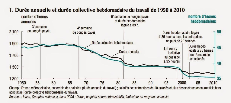 revenue chômeur fin droit plus 60 ans