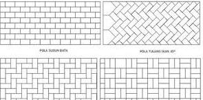Harga Pemasangan Paving block Per meter persegi