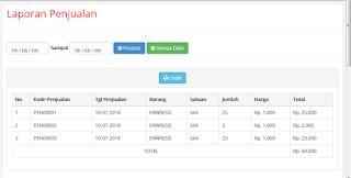 Aplikasi Inventory Menggunakan PHP dan MysQl Gratis