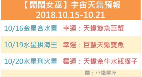 【鬧鬧女巫】宇宙天氣預報2018.10.15-10.21