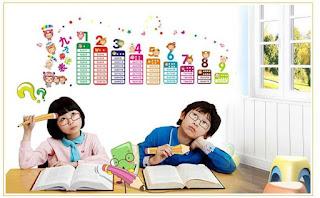 Những trung tâm nào đào tạo tiếng Anh trẻ em