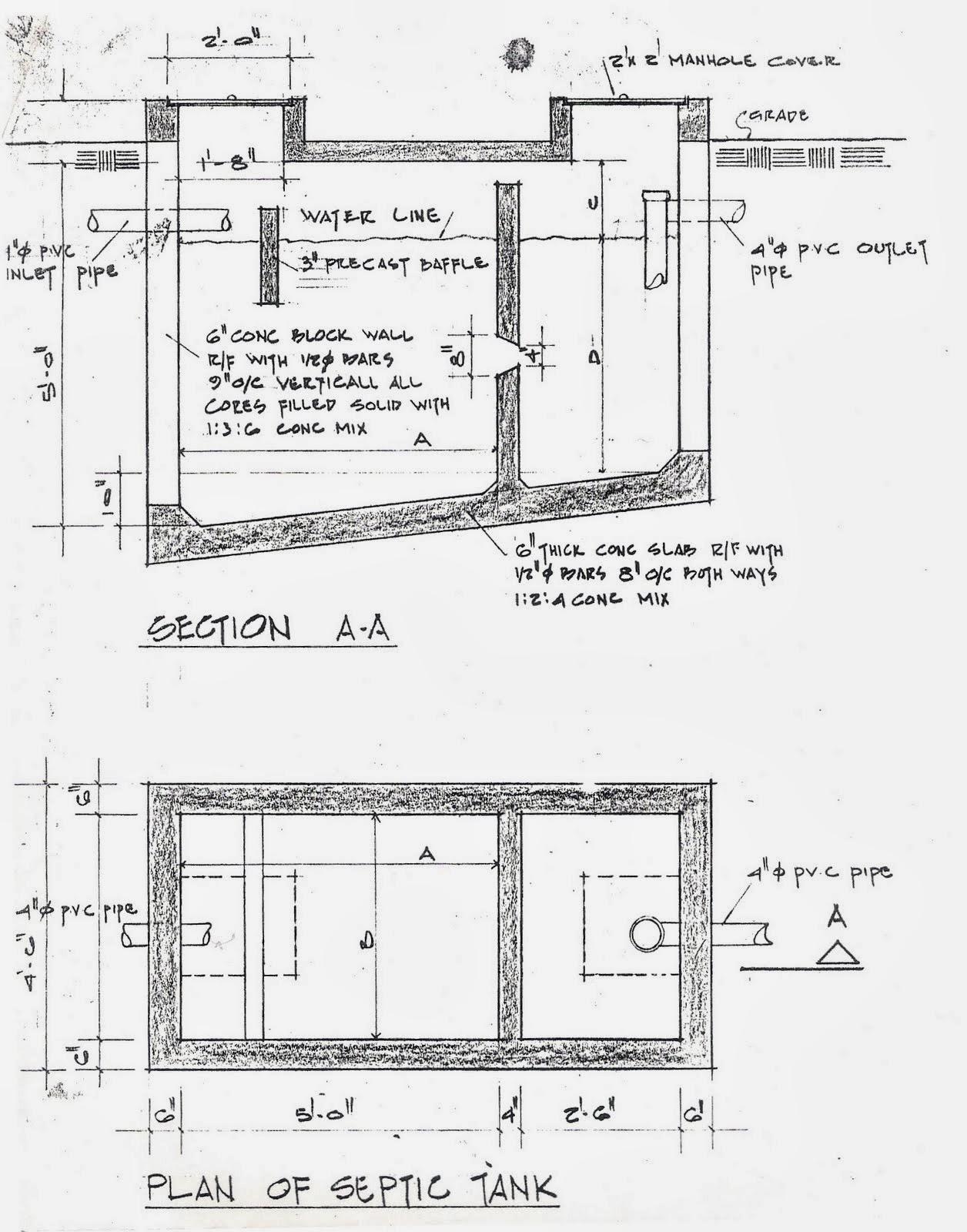 Civil At Work: Septic Tank And Soak Pit