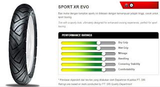 ban belakang - FDR Sport XR Evo 90/80-14