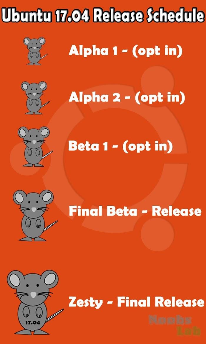 Ubuntu 17.04 Zesty