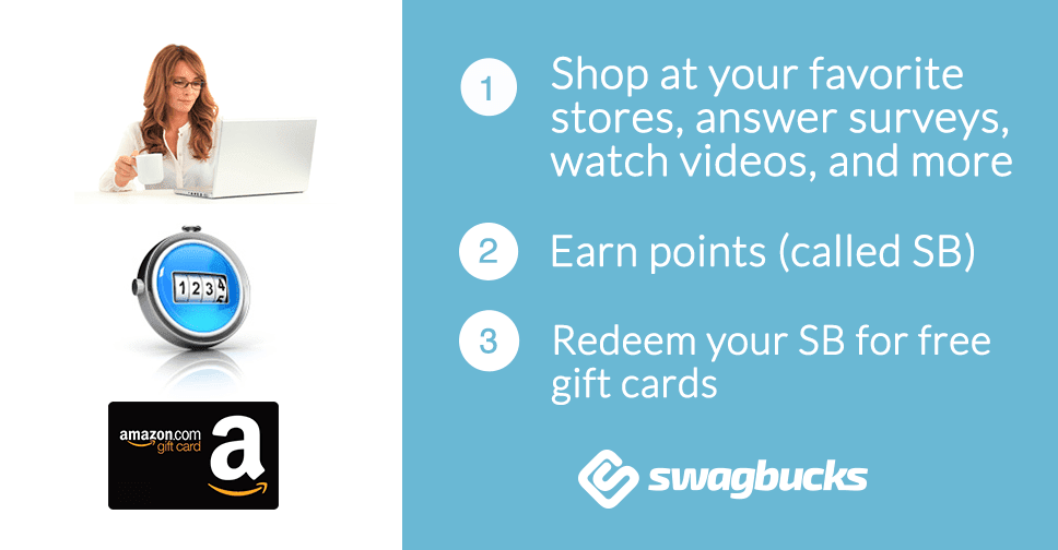 Earn Points For Cash And Gift Cards Doing Your Online Activities