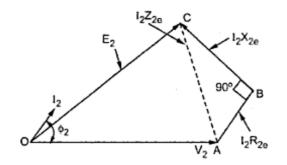 Power Factor Phasor Diagram Power Factor Vector Diagram