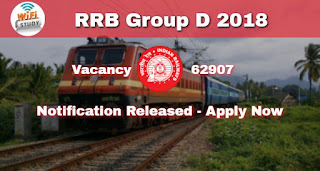 RRC Group D Recrutment 2018