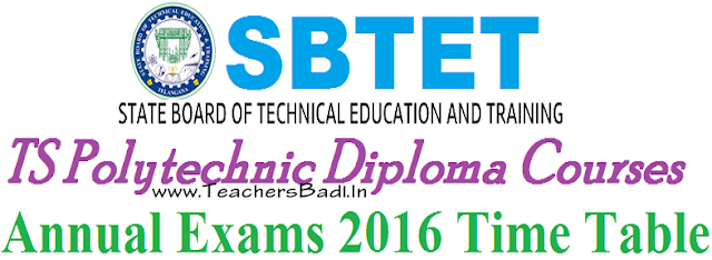 TS Polytechnic Annual exams,time table,Diploma Courses