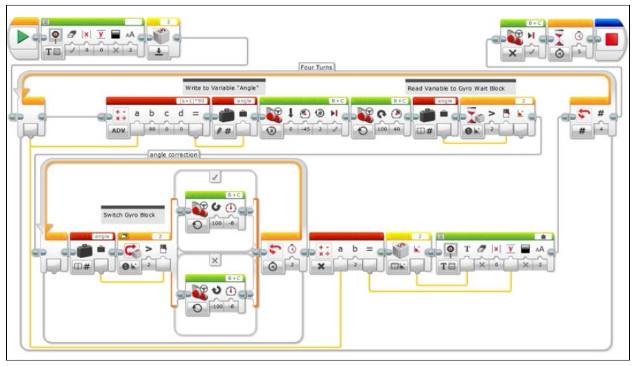 Advanced Robot Programming Lego Mindstorms Ev3 | Download PDF