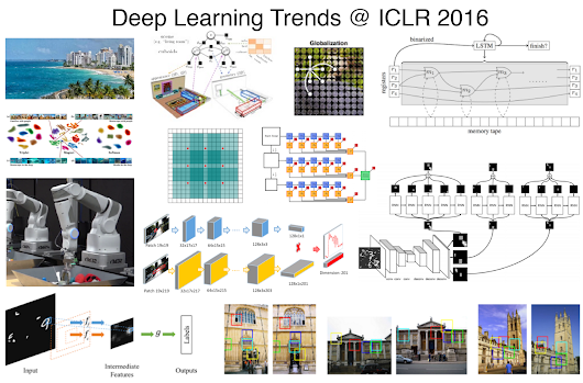 Deep Learning Trends @ ICLR 2016