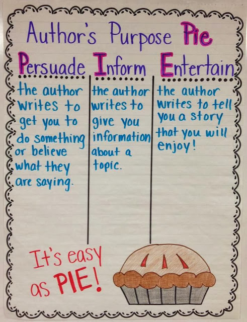 Teacherificfun Author's Purpose Anchor Chart: P I E for Second Graders