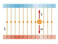 Jawaban soal fisika tentang listrik statis nomor 5