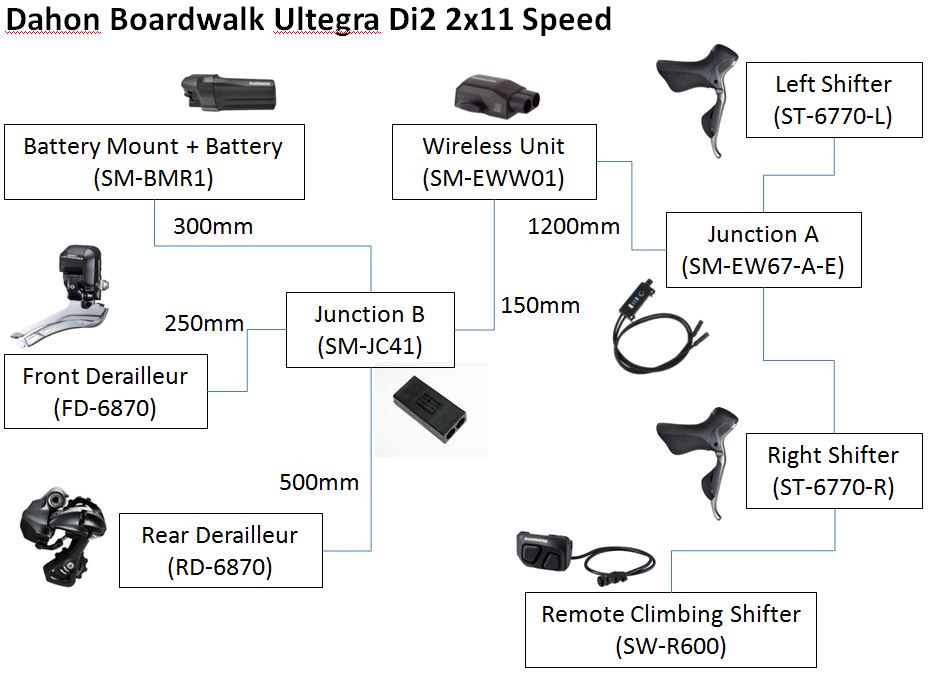hands on bike journey of the boardwalk part 43 shimano di2 d fly rh handsonbike blogspot com Di2 Junction a Wiring Diagram Di2 Wiring-Diagram Lengths