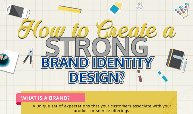 How To Create a Strong Brand Identity Design?