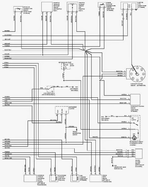 Wiring Diagrams and Free Manual Ebooks: 1995 Jeep Cherokee