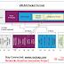 VXLAN Encapsulation and Packet Format