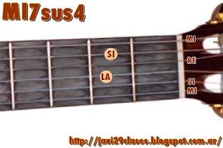 MI7sus4 acorde de guitarra