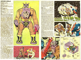 Arnim Zola (ficha marvel comics)