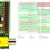 Raspberry Pi 筆記(二):GPIO接腳與 I2C 及 SPI 安裝