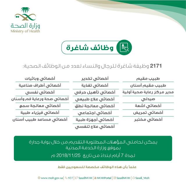 توظيف حكومي وزارة الخدمة المدنية