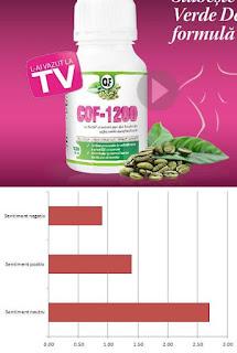 Pareri COF - 1200 forumuri diete de slabire naturale