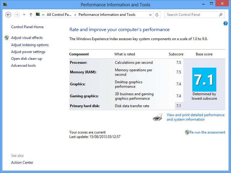 The Windows Experience Index (WEI) score was first introduced with Windows Vista and it was an inbuilt benchmarking tool built inside Windows OS to provide a score of your hardware combination and how well they work.